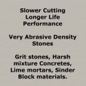 Cutting Very Abrasive Rough Stones