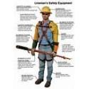 Generelle verktøy og sikkerhetsutstyr